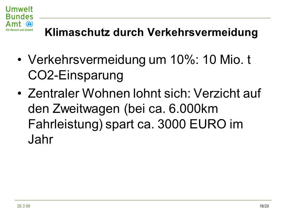 20.3.0918/20 Klimaschutz durch Verkehrsvermeidung Verkehrsvermeidung um 10%: 10 Mio.