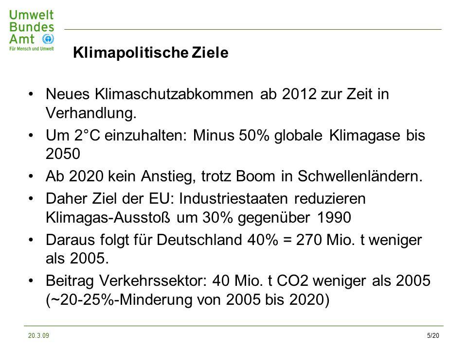 20.3.095/20 Klimapolitische Ziele Neues Klimaschutzabkommen ab 2012 zur Zeit in Verhandlung.