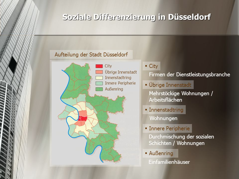 Aufteilung der Stadt Düsseldorf Soziale Differenzierung in Düsseldorf Außenring City Übrige Innenstadt Innenstadtring Innere Peripherie  City  Übrig