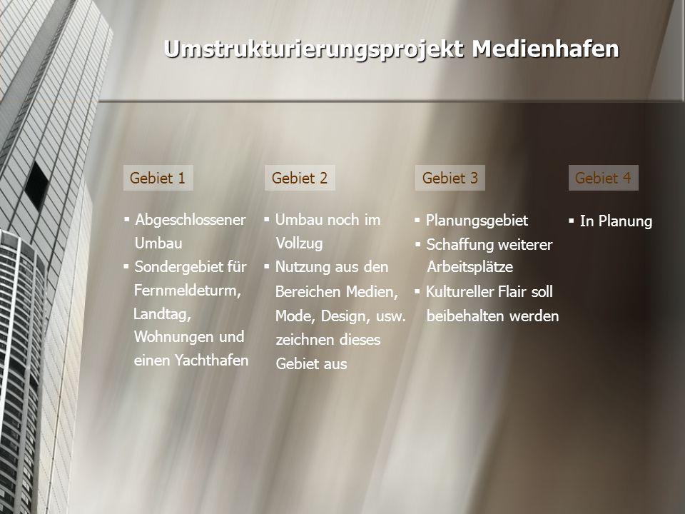 Gebiet 1Gebiet 2Gebiet 3Gebiet 4 Umstrukturierungsprojekt Medienhafen  Abgeschlossener Umbau  Umbau noch im Vollzug  Nutzung aus den Bereichen Medi