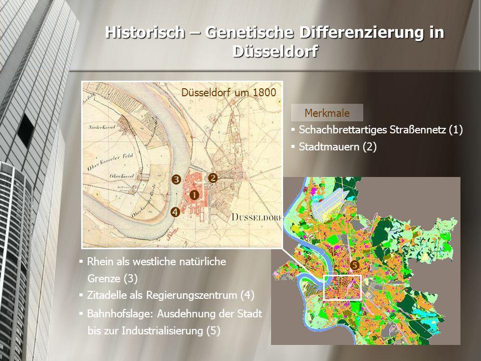 Historisch – Genetische Differenzierung in Düsseldorf Düsseldorf um 1800 Merkmale  Schachbrettartiges Straßennetz (1)  Stadtmauern (2)  Zitadelle a