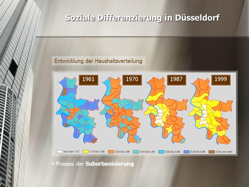 Verteilung von ethnischen und sozialen Gruppen Soziale Differenzierung in Düsseldorf Ausländer Hilfeem- pfänger Wohnfläche Gymnasias- ten
