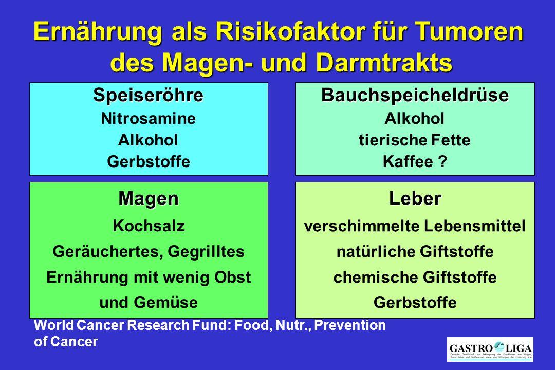 Speiseröhre Nitrosamine Alkohol Gerbstoffe Magen Kochsalz Geräuchertes, Gegrilltes Ernährung mit wenig Obst und Gemüse Bauchspeicheldrüse Alkohol tierische Fette Kaffee .