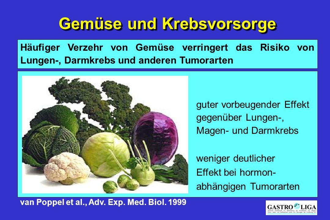 guter vorbeugender Effekt gegenüber Lungen-, Magen- und Darmkrebs weniger deutlicher Effekt bei hormon- abhängigen Tumorarten Gemüse und Krebsvorsorge van Poppel et al., Adv.