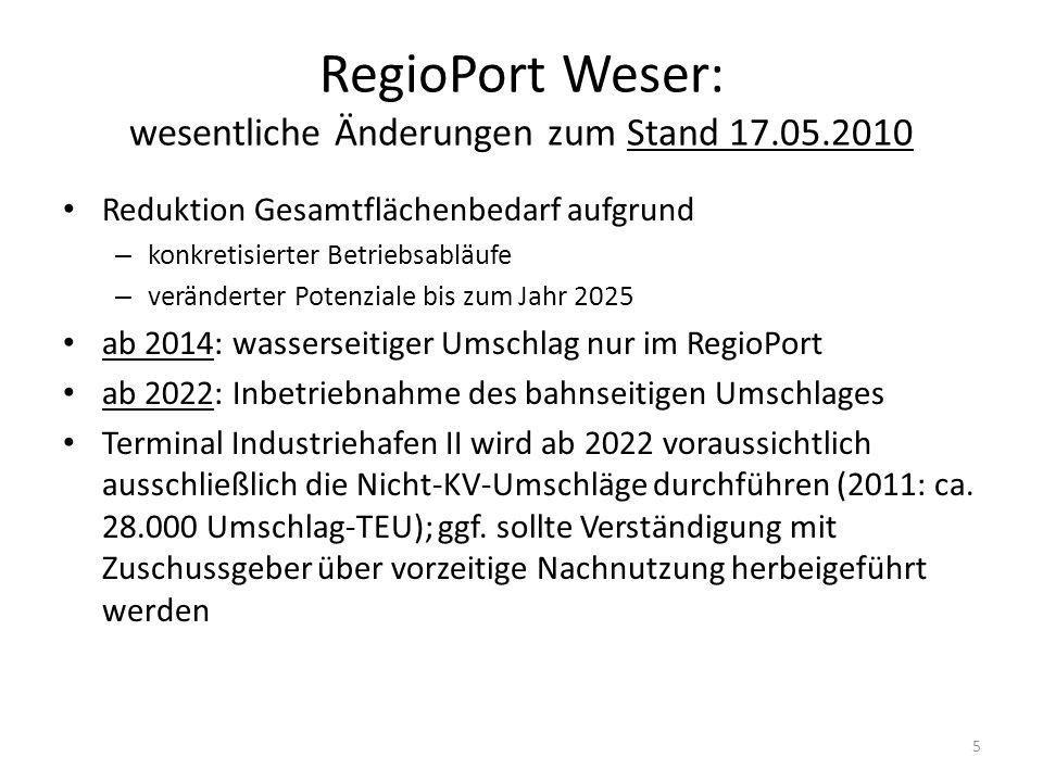 RegioPort Weser: wesentliche Änderungen zum Stand 17.05.2010 Reduktion Gesamtflächenbedarf aufgrund – konkretisierter Betriebsabläufe – veränderter Potenziale bis zum Jahr 2025 ab 2014: wasserseitiger Umschlag nur im RegioPort ab 2022: Inbetriebnahme des bahnseitigen Umschlages Terminal Industriehafen II wird ab 2022 voraussichtlich ausschließlich die Nicht-KV-Umschläge durchführen (2011: ca.