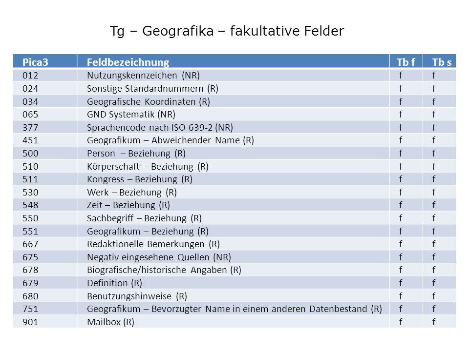 Tg – Geografika – fakultative Felder Pica3FeldbezeichnungTb fTb s 012Nutzungskennzeichen (NR)ff 024Sonstige Standardnummern (R)ff 034Geografische Koordinaten (R)ff 065GND Systematik (NR)ff 377Sprachencode nach ISO 639-2 (NR)ff 451Geografikum – Abweichender Name (R)ff 500Person – Beziehung (R)ff 510Körperschaft – Beziehung (R)ff 511Kongress – Beziehung (R)ff 530Werk – Beziehung (R)ff 548Zeit – Beziehung (R)ff 550Sachbegriff – Beziehung (R)ff 551Geografikum – Beziehung (R)ff 667Redaktionelle Bemerkungen (R)ff 675Negativ eingesehene Quellen (NR)ff 678Biografische/historische Angaben (R)ff 679Definition (R)ff 680Benutzungshinweise (R)ff 751Geografikum – Bevorzugter Name in einem anderen Datenbestand (R)ff 901Mailbox (R)ff