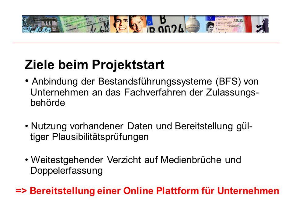Die Lösung Kfz-Online im Überblick