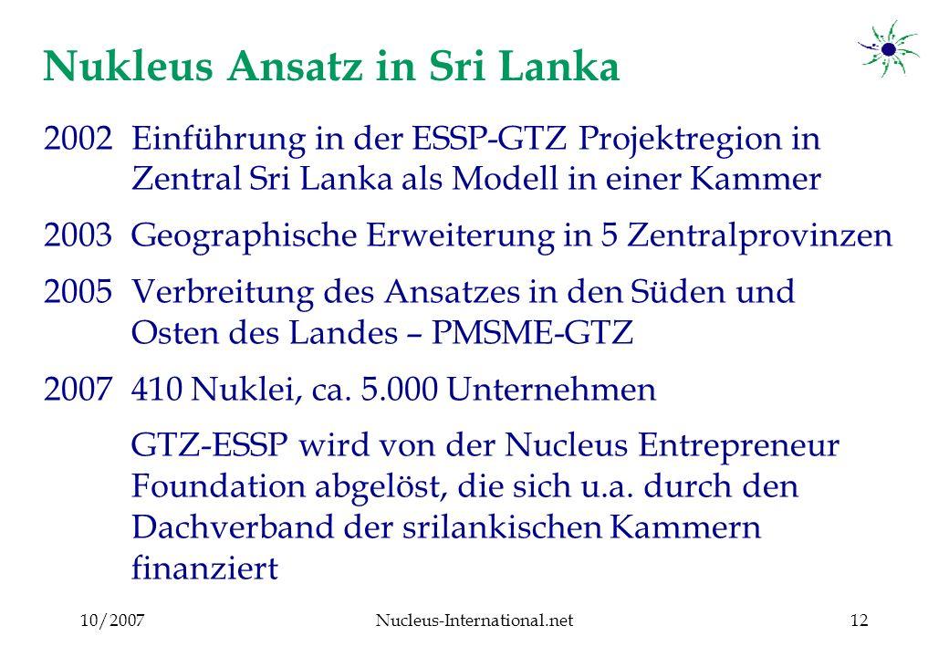10/2007Nucleus-International.net12 Nukleus Ansatz in Sri Lanka 2002 Einführung in der ESSP-GTZ Projektregion in Zentral Sri Lanka als Modell in einer Kammer 2003 Geographische Erweiterung in 5 Zentralprovinzen 2005Verbreitung des Ansatzes in den Süden und Osten des Landes – PMSME-GTZ 2007410 Nuklei, ca.