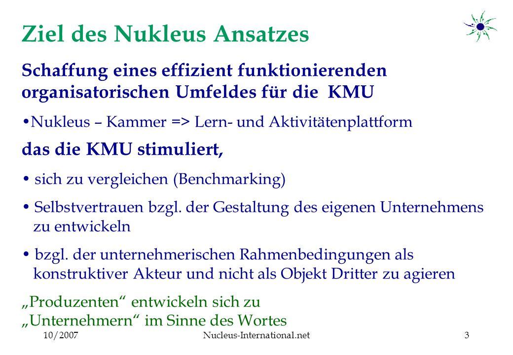 10/2007Nucleus-International.net3 Ziel des Nukleus Ansatzes Schaffung eines effizient funktionierenden organisatorischen Umfeldes für die KMU Nukleus – Kammer => Lern- und Aktivitätenplattform x das die KMU stimuliert, sich zu vergleichen (Benchmarking) Selbstvertrauen bzgl.