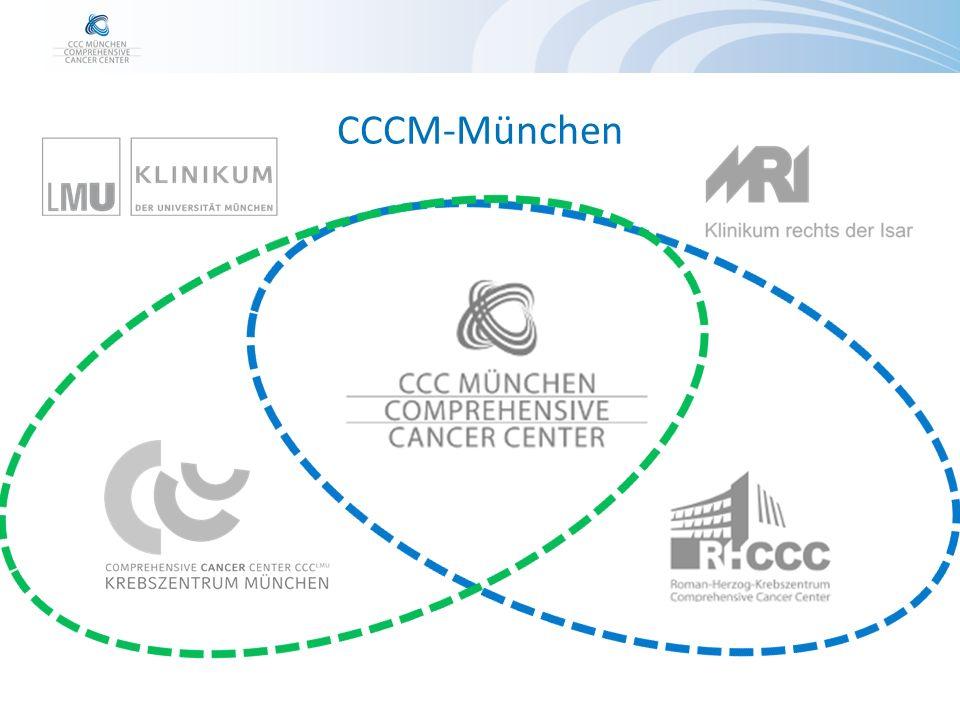 CCCM-München