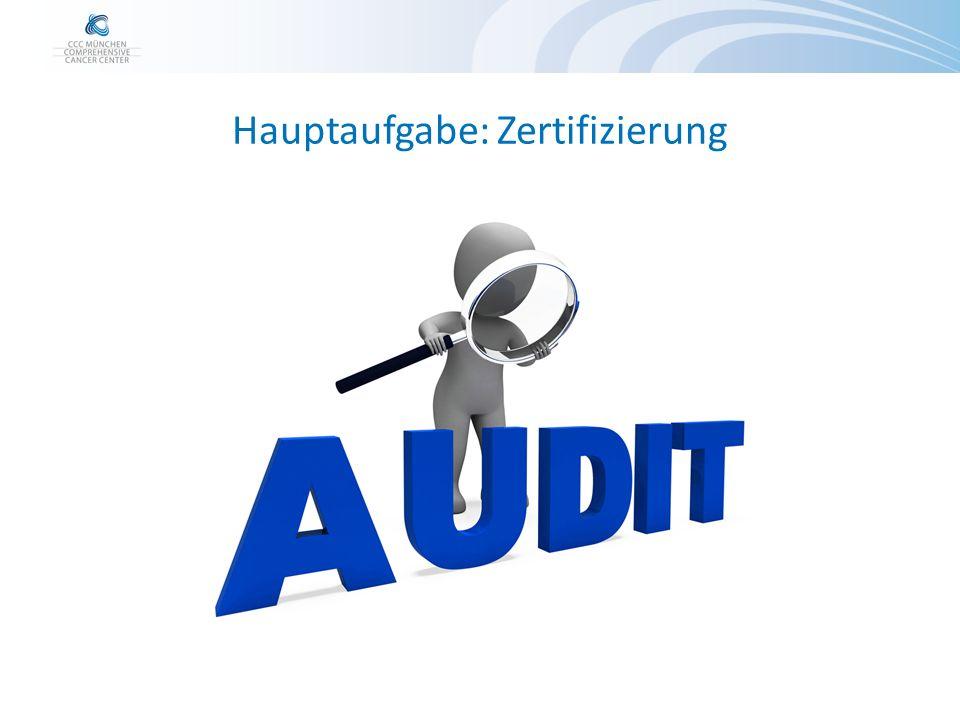 Hauptaufgabe: Zertifizierung