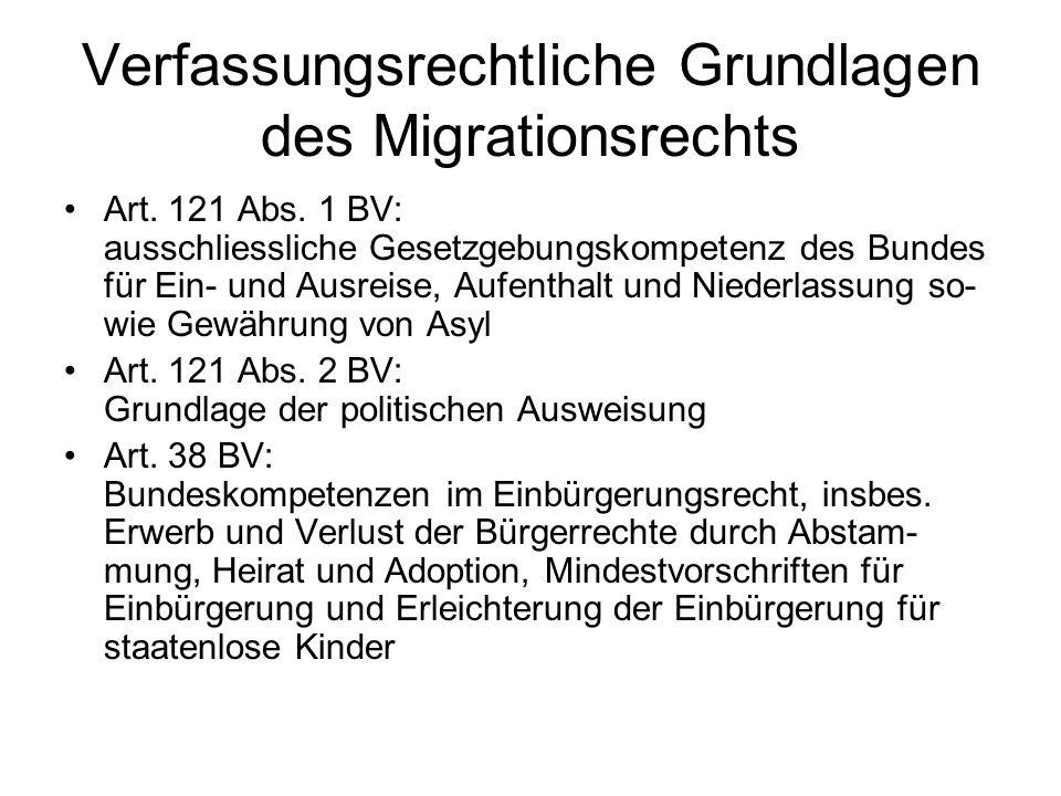 Verfassungsrechtliche Grundlagen des Migrationsrechts Art.