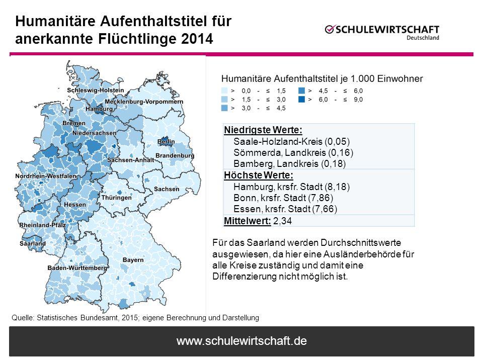 www.schulewirtschaft.de Humanitäre Aufenthaltstitel für anerkannte Flüchtlinge 2014 Für das Saarland werden Durchschnittswerte ausgewiesen, da hier ei