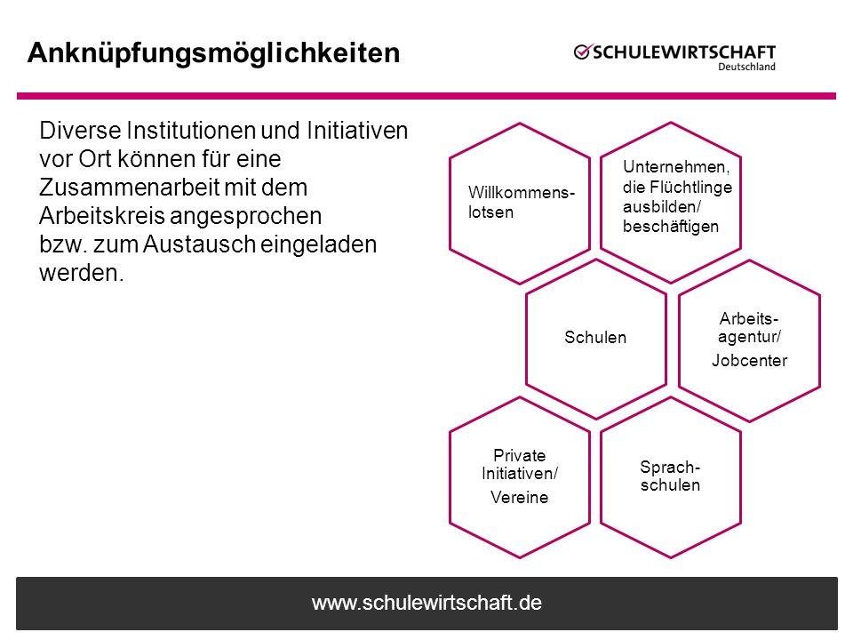 www.schulewirtschaft.de Anknüpfungsmöglichkeiten Diverse Institutionen und Initiativen vor Ort können für eine Zusammenarbeit mit dem Arbeitskreis ang