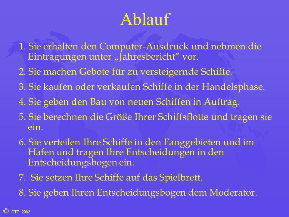 © GTZ 2002 Ablauf 1.
