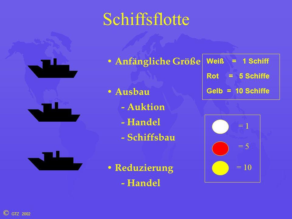 © GTZ 2002 Anfängliche Größe Ausbau - Auktion - Handel - Schiffsbau Reduzierung - Handel Weiß = 1 Schiff Rot = 5 Schiffe Gelb = 10 Schiffe Schiffsflotte = 1 = 5 = 10