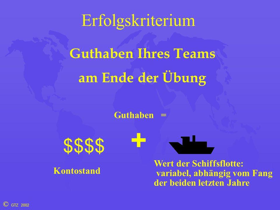 © GTZ 2002 Erfolgskriterium Guthaben = Kontostand Wert der Schiffsflotte: variabel, abhängig vom Fang der beiden letzten Jahre + $$$$ Guthaben Ihres Teams am Ende der Übung