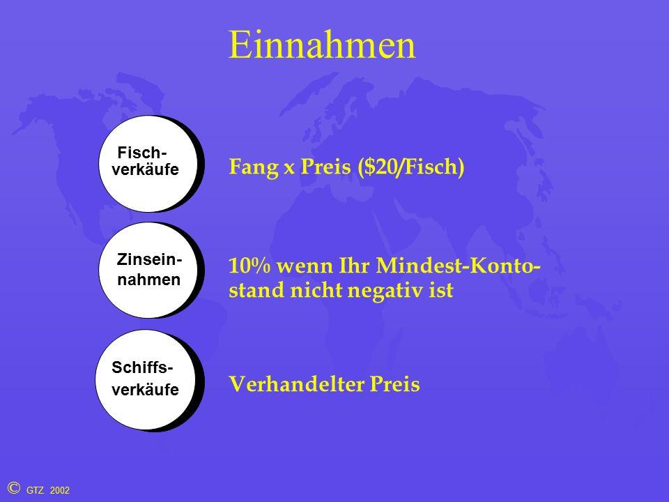 © GTZ 2002 Einnahmen Verhandelter Preis 10% wenn Ihr Mindest-Konto- stand nicht negativ ist Fang x Preis ($20/Fisch) Fisch- verkäufe Zinsein- nahmen Schiffs- verkäufe