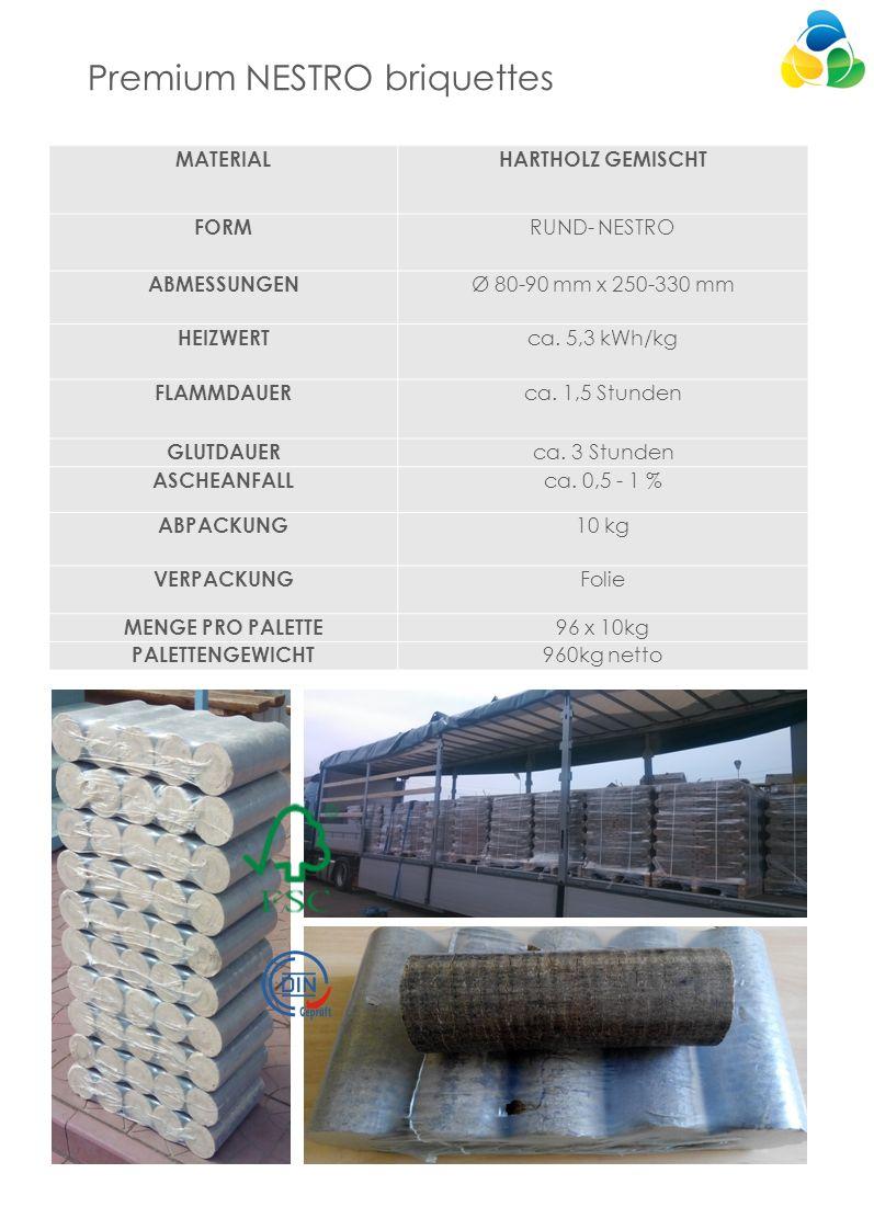 MATERIALBuchenholz FORMPINI&KAY (achtkant) ABMESSUNGENØ 70mm (60x60x240mm) HEIZWERTca.