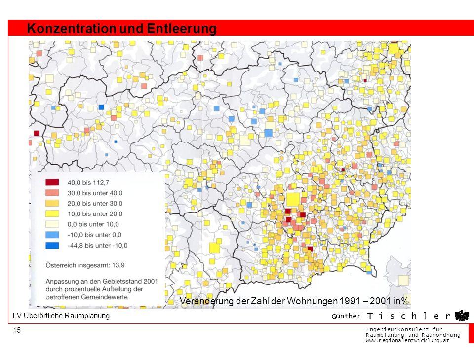 Ingenieurkonsulentfür RaumplanungundRaumordnung www.regionalentwicklung.at 15 LV Überörtliche Raumplanung Konzentration und Entleerung Veränderung der Zahl der Wohnungen 1991 – 2001 in%