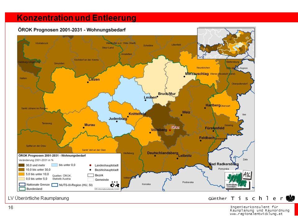 Ingenieurkonsulentfür RaumplanungundRaumordnung www.regionalentwicklung.at 16 LV Überörtliche Raumplanung Konzentration und Entleerung