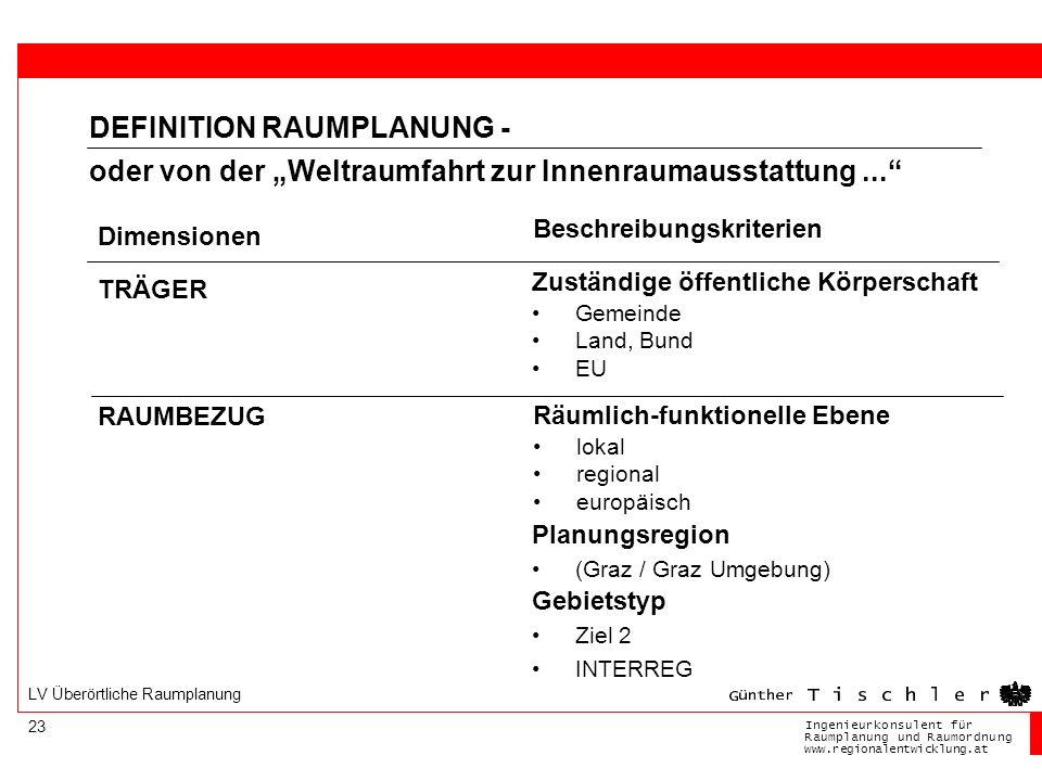 """Ingenieurkonsulentfür RaumplanungundRaumordnung www.regionalentwicklung.at 23 LV Überörtliche Raumplanung oder von der """"Weltraumfahrt zur Innenraumausstattung... DEFINITION RAUMPLANUNG - Dimensionen Beschreibungskriterien TRÄGER Zuständige öffentliche Körperschaft Gemeinde Land, Bund EU RAUMBEZUG Räumlich-funktionelle Ebene lokal regional europäisch Planungsregion (Graz / Graz Umgebung) Gebietstyp Ziel 2 INTERREG"""