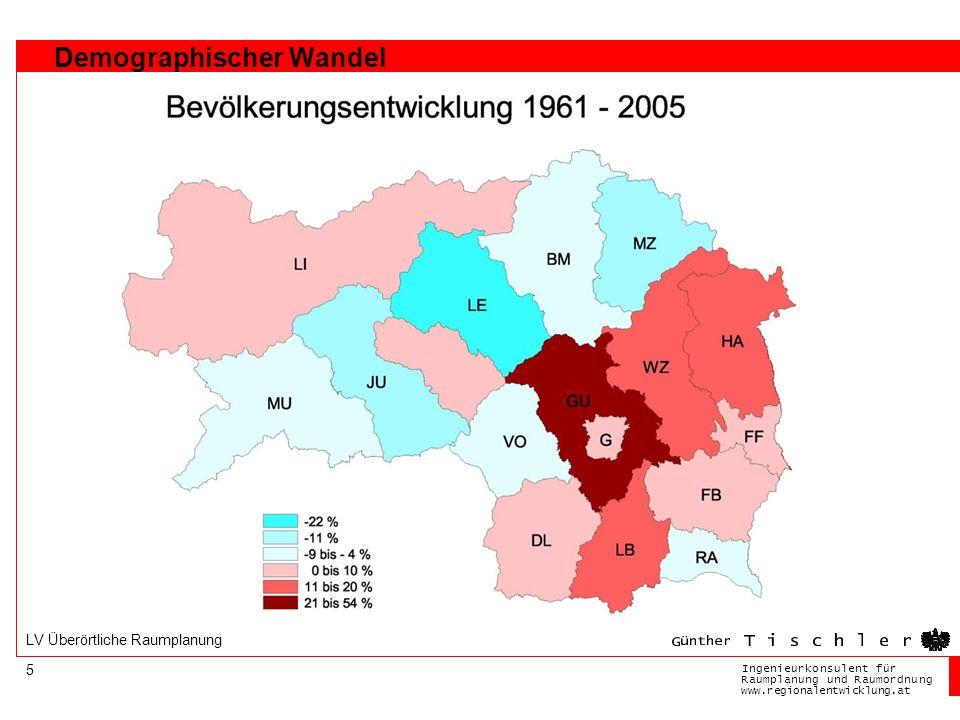 Ingenieurkonsulentfür RaumplanungundRaumordnung www.regionalentwicklung.at 5 LV Überörtliche Raumplanung Demographischer Wandel