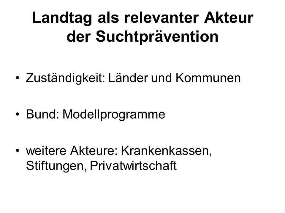 Landtag als relevanter Akteur der Suchtprävention Zuständigkeit: Länder und Kommunen Bund: Modellprogramme weitere Akteure: Krankenkassen, Stiftungen, Privatwirtschaft