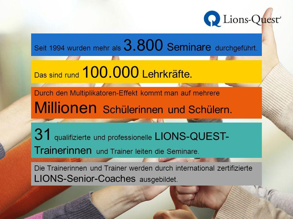 Seit 1994 wurden mehr als 3.800 Seminare durchgeführt.