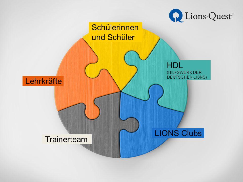 Schülerinnen und Schüler Trainerteam Lehrkräfte HDL (HILFSWERK DER DEUTSCHEN LIONS) LIONS Clubs