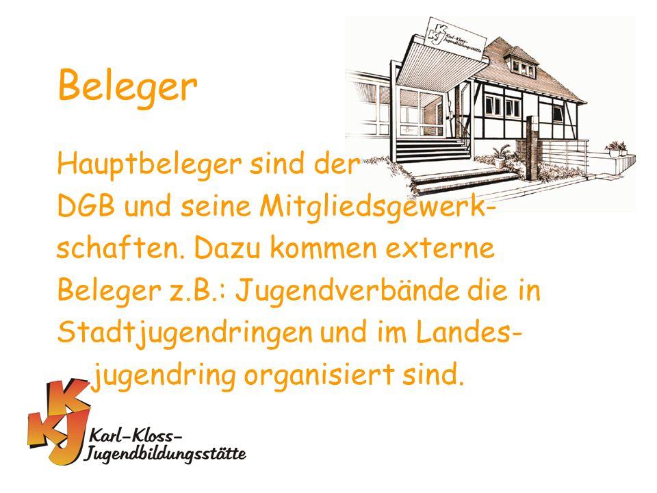 Beleger 2006: