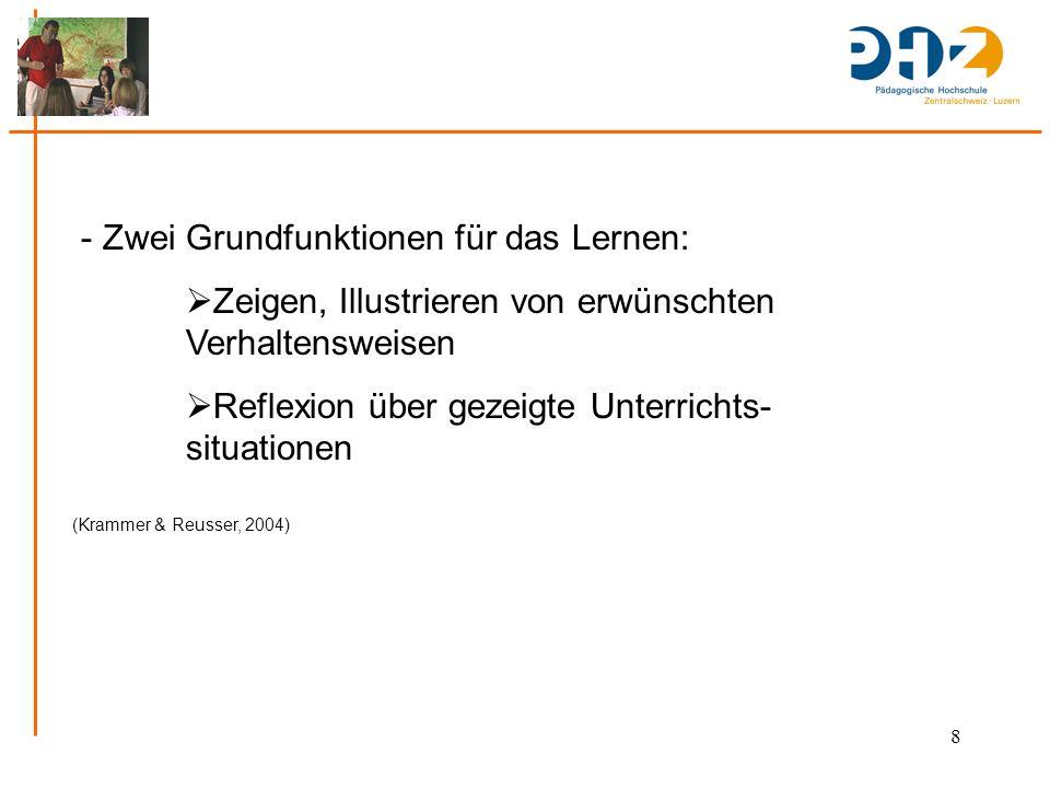8 - Zwei Grundfunktionen für das Lernen:  Zeigen, Illustrieren von erwünschten Verhaltensweisen  Reflexion über gezeigte Unterrichts- situationen (Krammer & Reusser, 2004)
