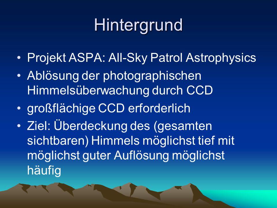 Hintergrund Projekt ASPA: All-Sky Patrol Astrophysics Ablösung der photographischen Himmelsüberwachung durch CCD großflächige CCD erforderlich Ziel: Ü