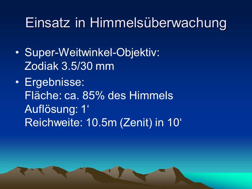 Einsatz in Himmelsüberwachung Super-Weitwinkel-Objektiv: Zodiak 3.5/30 mm Ergebnisse: Fläche: ca. 85% des Himmels Auflösung: 1' Reichweite: 10.5m (Zen
