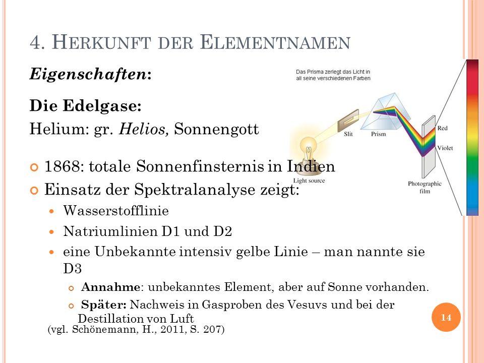 4. H ERKUNFT DER E LEMENTNAMEN 14 (vgl. Schönemann, H., 2011, S.