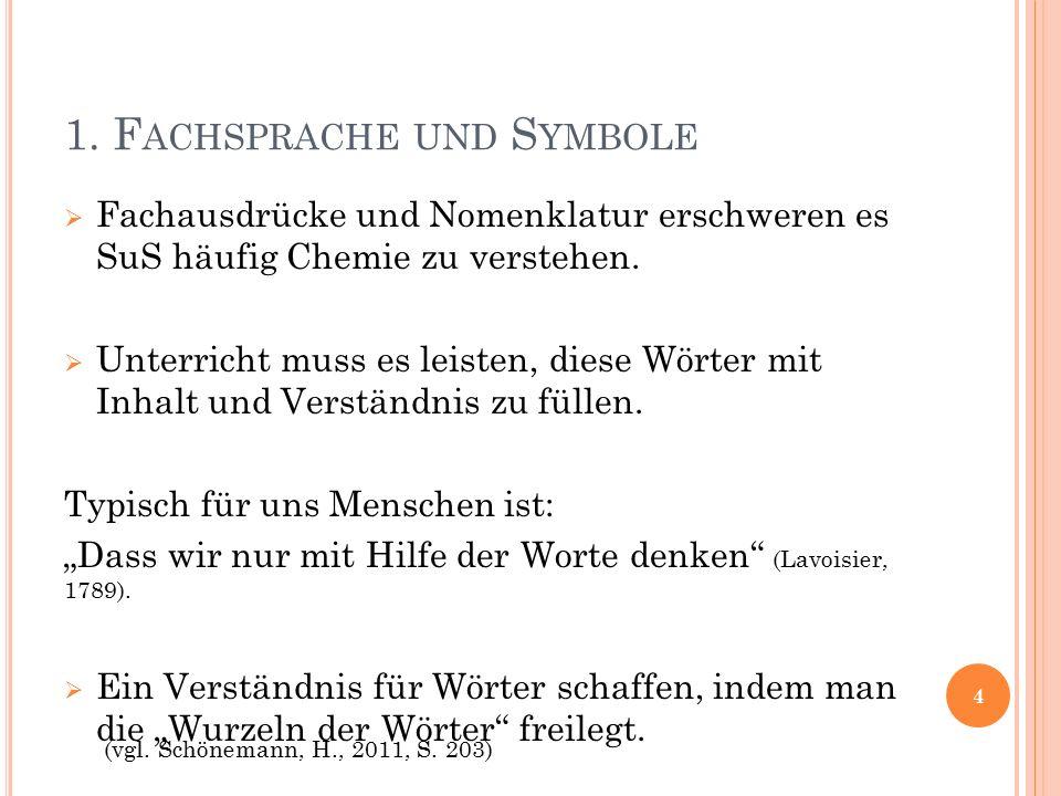 G LIEDERUNG 1.Fachsprache und Symbole 2. Wurzeln der chemischen Fachsprache 3.