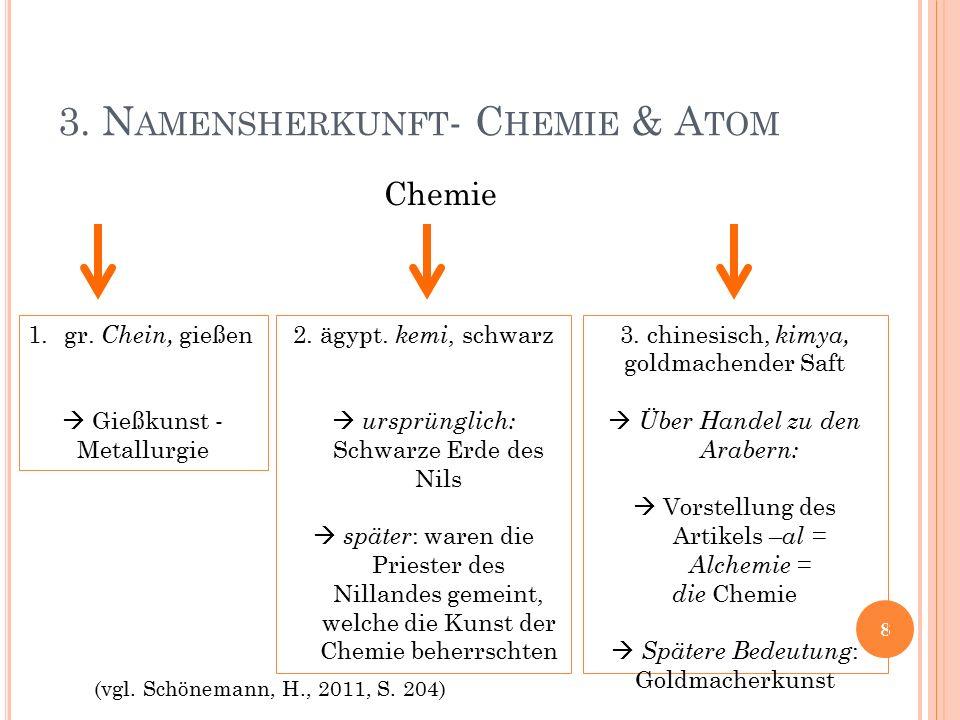 4.H ERKUNFT DER E LEMENTNAMEN Farben & Aussehen: Chlor: gr.