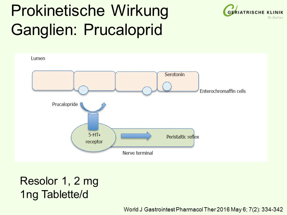 Prokinetische Wirkung Ganglien: Prucaloprid World J Gastrointest Pharmacol Ther 2016 May 6; 7(2): 334-342 Resolor 1, 2 mg 1ng Tablette/d