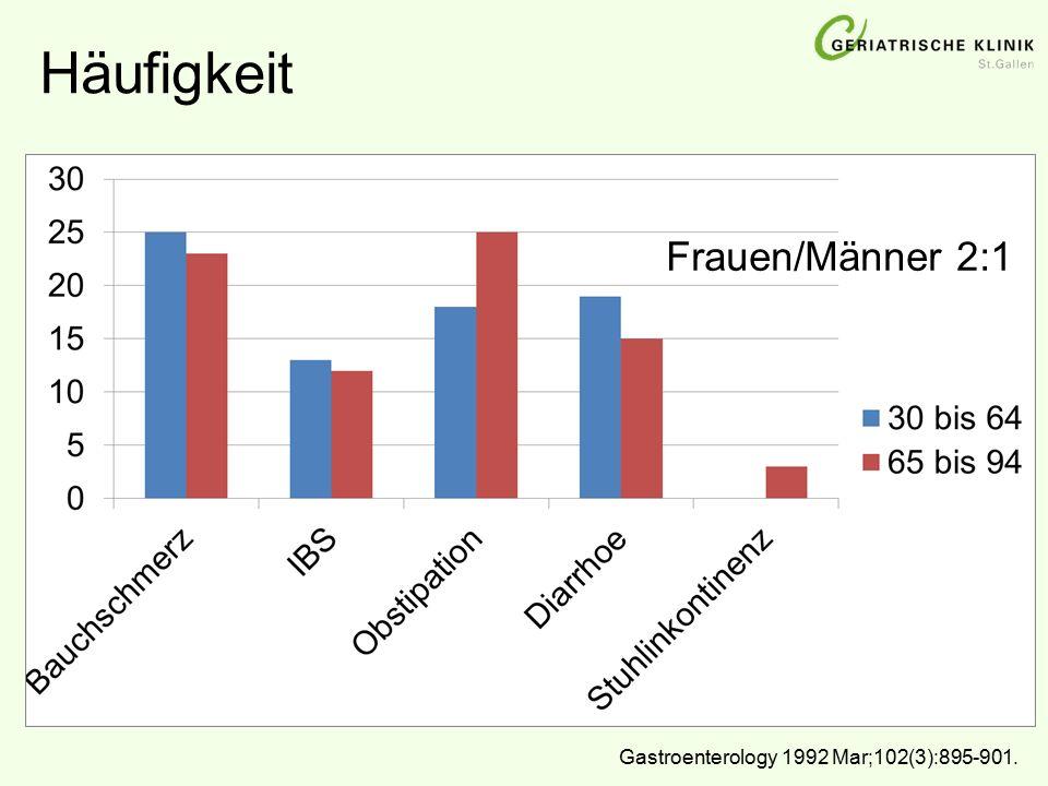 Häufigkeit Gastroenterology 1992 Mar;102(3):895-901. Frauen/Männer 2:1