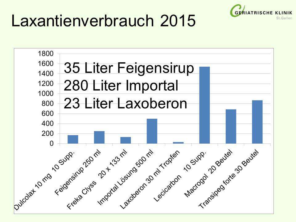 Laxantienverbrauch 2015 35 Liter Feigensirup 280 Liter Importal 23 Liter Laxoberon
