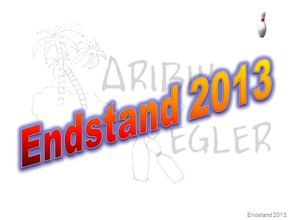 Endstand 2013.