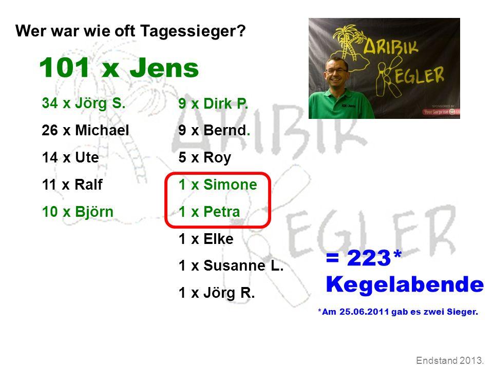 Endstand 2013. Wer war wie oft Tagessieger? 34 x Jörg S. 26 x Michael 14 x Ute 11 x Ralf 10 x Björn 101 x Jens = 223* Kegelabende 9 x Dirk P. 9 x Bern