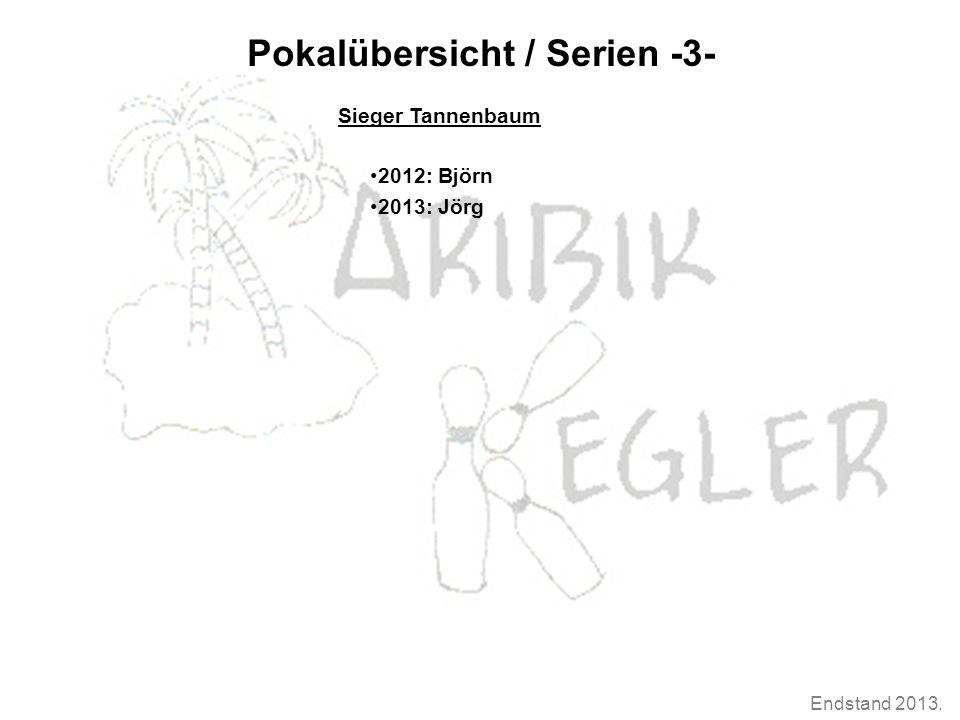 Endstand 2013. Pokalübersicht Pokalübersicht / Serien -3- Sieger Tannenbaum 2012: Björn 2013: Jörg