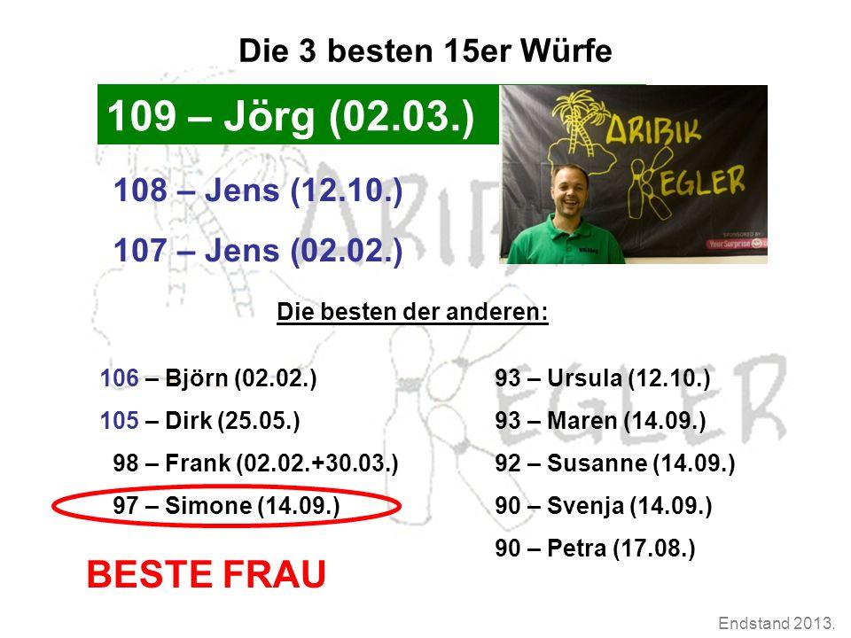Endstand 2013. Die 3 besten 15er Würfe 109 – Jörg (02.03.) 108 – Jens (12.10.) 107 – Jens (02.02.) Die besten der anderen: 106 – Björn (02.02.) 105 –