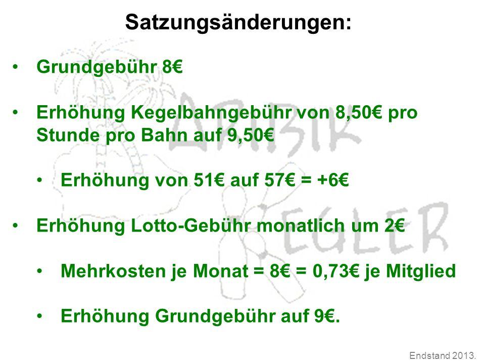 Endstand 2013. Satzungsänderungen: Grundgebühr 8€ Erhöhung Kegelbahngebühr von 8,50€ pro Stunde pro Bahn auf 9,50€ Erhöhung von 51€ auf 57€ = +6€ Erhö
