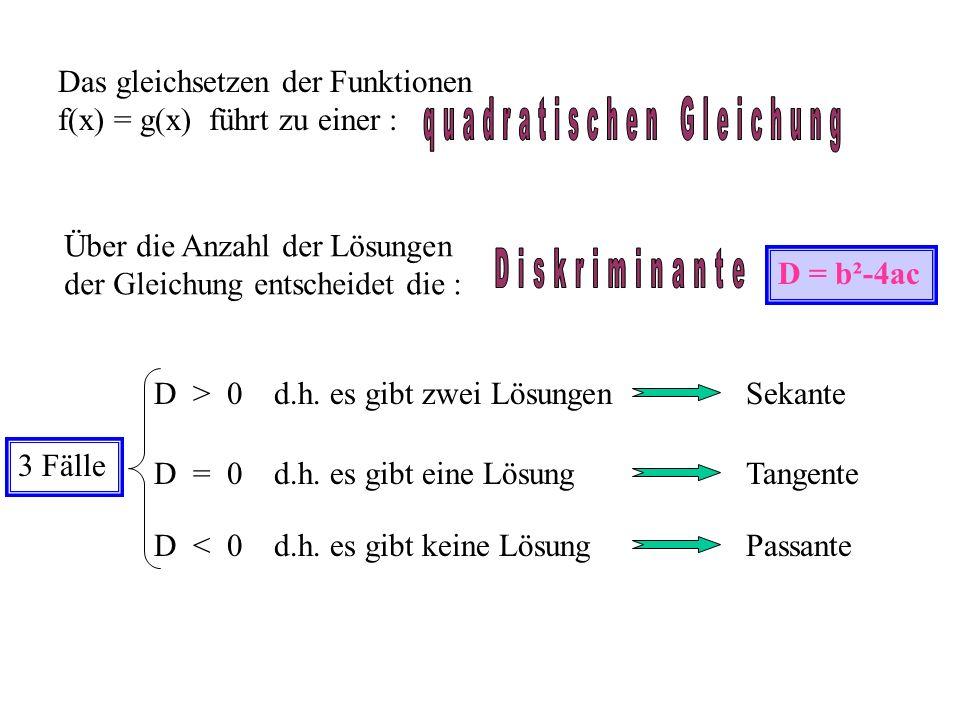 Das gleichsetzen der Funktionen f(x) = g(x) führt zu einer : Über die Anzahl der Lösungen der Gleichung entscheidet die : D = b²-4ac 3 Fälle D > 0 D < 0 D = 0 d.h.
