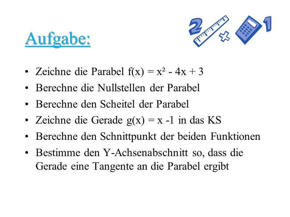 Aufgabe: Zeichne die Parabel f(x) = x² - 4x + 3 Berechne die Nullstellen der Parabel Berechne den Scheitel der Parabel Zeichne die Gerade g(x) = x -1 in das KS Berechne den Schnittpunkt der beiden Funktionen Bestimme den Y-Achsenabschnitt so, dass die Gerade eine Tangente an die Parabel ergibt