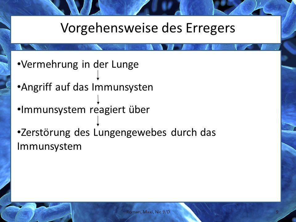 Vorgehensweise des Erregers Vermehrung in der Lunge Angriff auf das Immunsysten Immunsystem reagiert über Zerstörung des Lungengewebes durch das Immunsystem 9Roman, Maxi, Nic 9/D