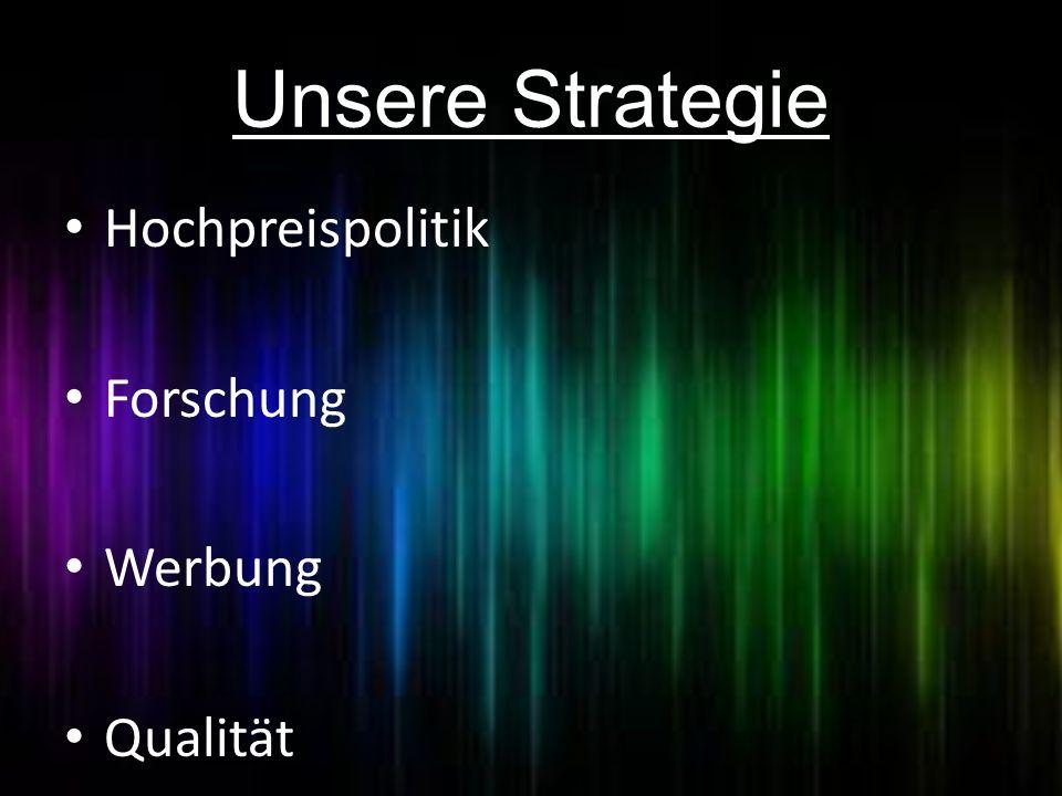 Unsere Strategie Hochpreispolitik Forschung Werbung Qualität
