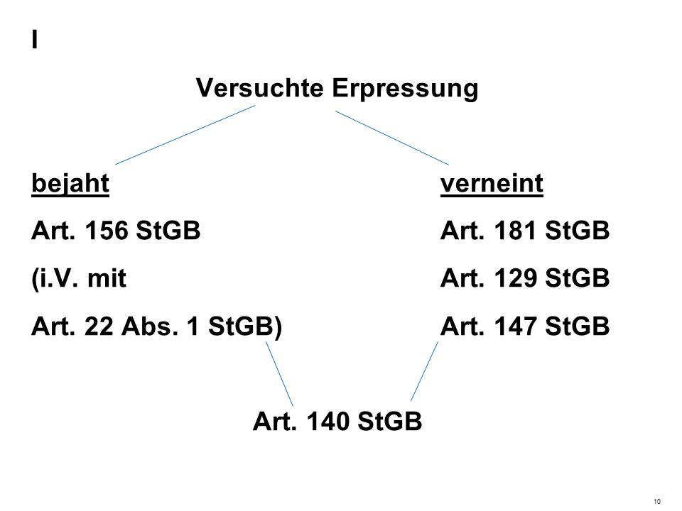 I Versuchte Erpressung bejahtverneint Art. 156 StGBArt.